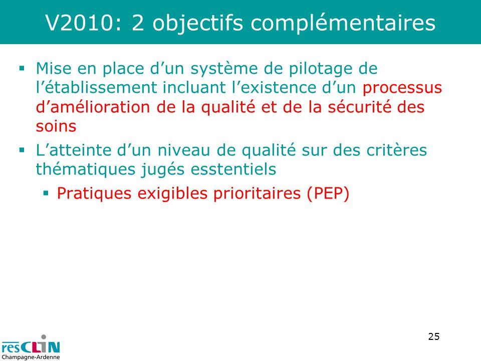25 V2010: 2 objectifs complémentaires Mise en place dun système de pilotage de létablissement incluant lexistence dun processus damélioration de la qu