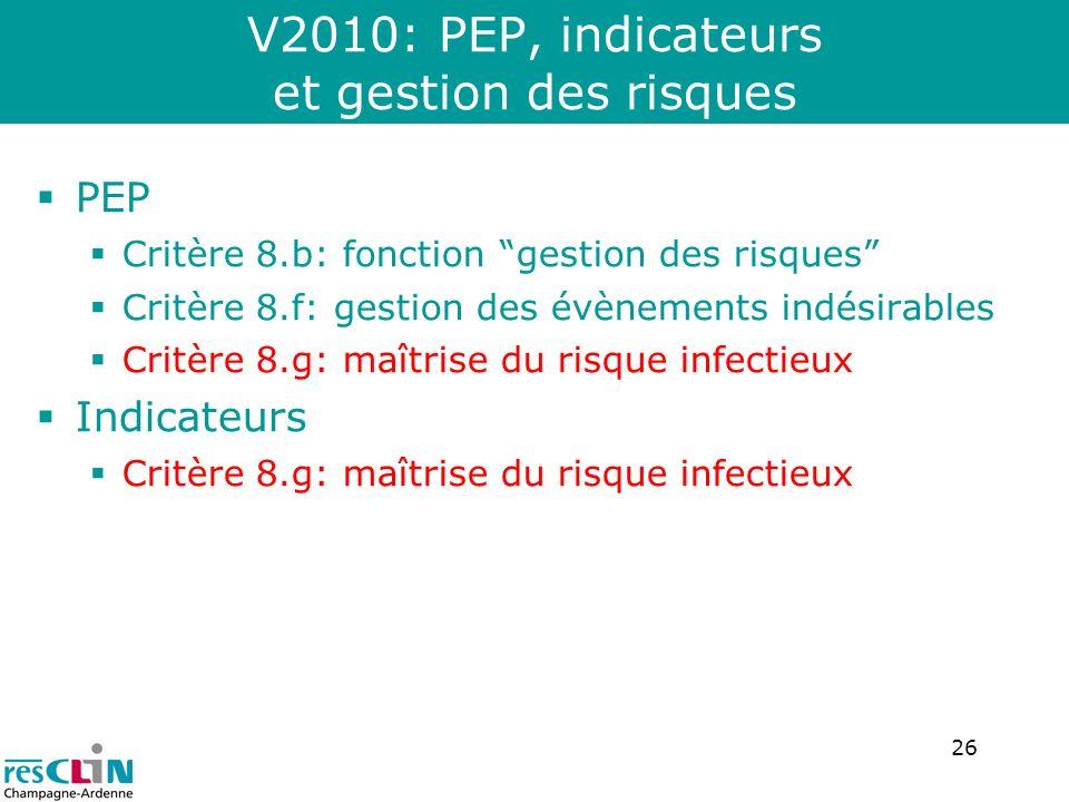 26 V2010: PEP, indicateurs et gestion des risques PEP Critère 8.b: fonction gestion des risques Critère 8.f: gestion des évènements indésirables Critè