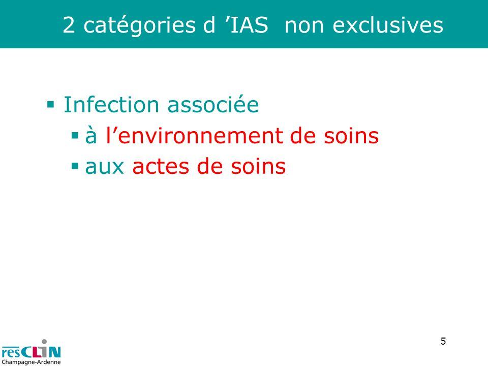 26 V2010: PEP, indicateurs et gestion des risques PEP Critère 8.b: fonction gestion des risques Critère 8.f: gestion des évènements indésirables Critère 8.g: maîtrise du risque infectieux Indicateurs Critère 8.g: maîtrise du risque infectieux