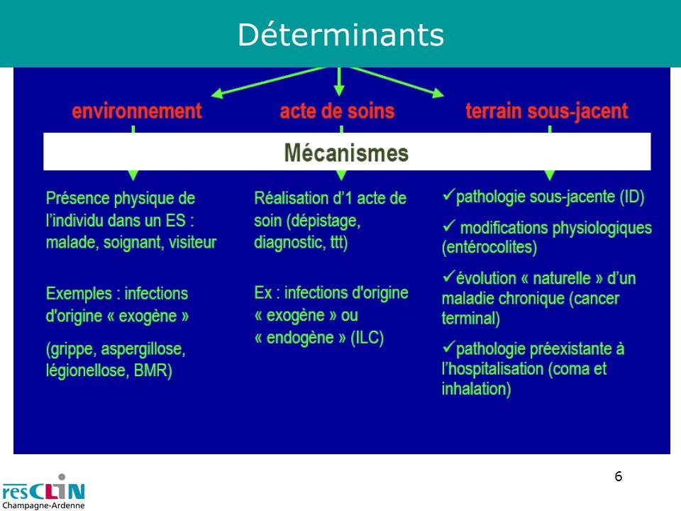 6 Déterminants Ngfkgf,v;g;j,h