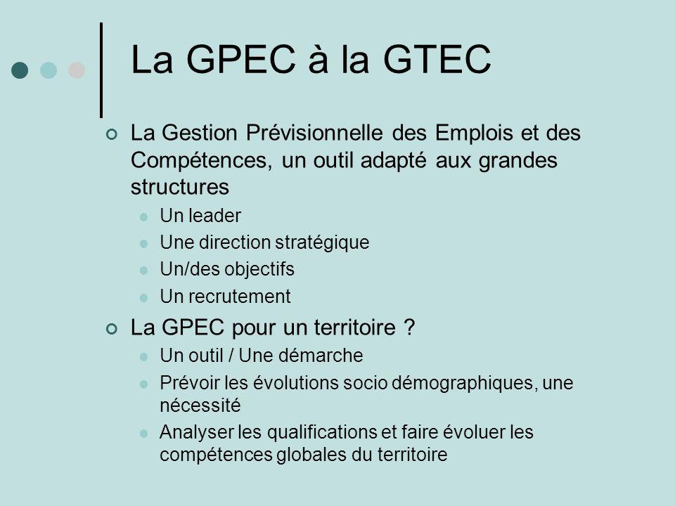 La GPEC à la GTEC La Gestion Prévisionnelle des Emplois et des Compétences, un outil adapté aux grandes structures Un leader Une direction stratégique Un/des objectifs Un recrutement La GPEC pour un territoire .
