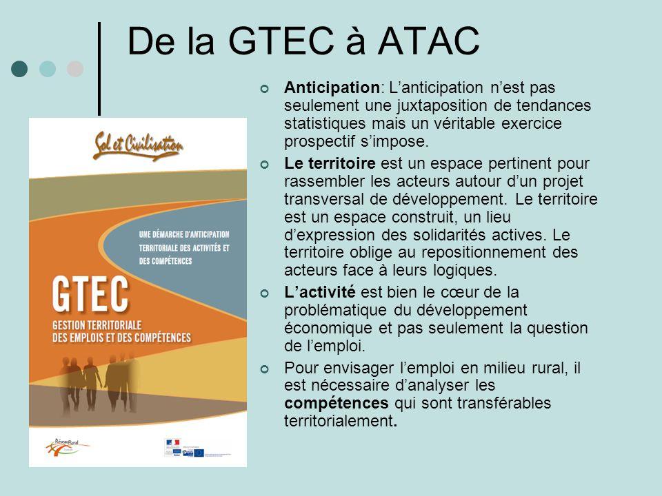 De la GTEC à ATAC Anticipation: Lanticipation nest pas seulement une juxtaposition de tendances statistiques mais un véritable exercice prospectif simpose.