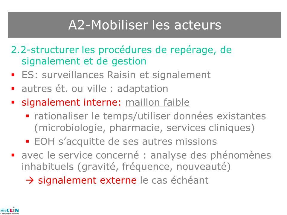 2.2-structurer les procédures de repérage, de signalement et de gestion ES: surveillances Raisin et signalement autres ét. ou ville : adaptation signa