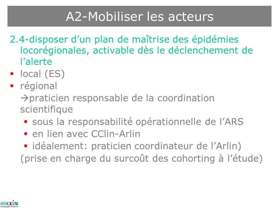 2.4-disposer dun plan de maîtrise des épidémies locorégionales, activable dès le déclenchement de lalerte local (ES) régional praticien responsable de