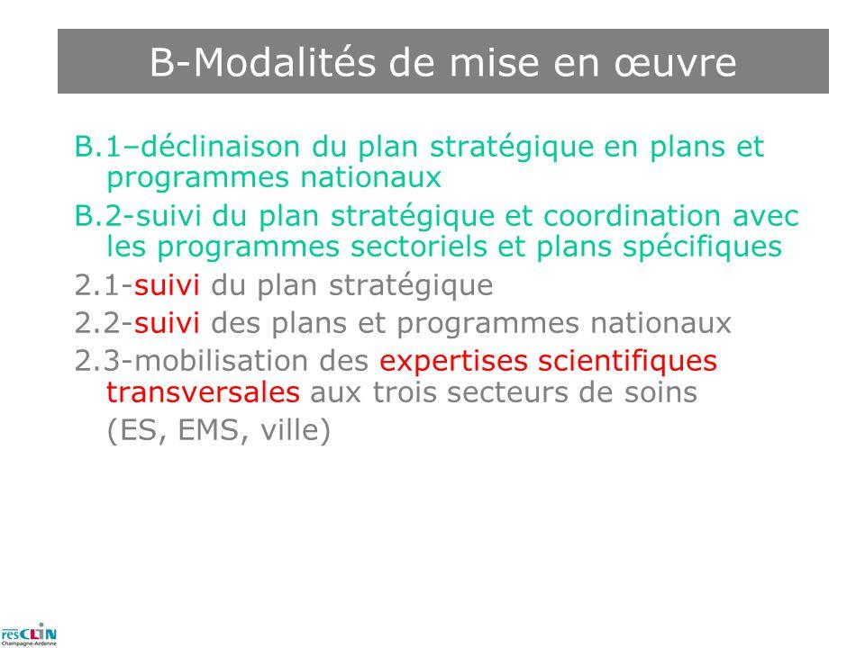 B.1–déclinaison du plan stratégique en plans et programmes nationaux B.2-suivi du plan stratégique et coordination avec les programmes sectoriels et p
