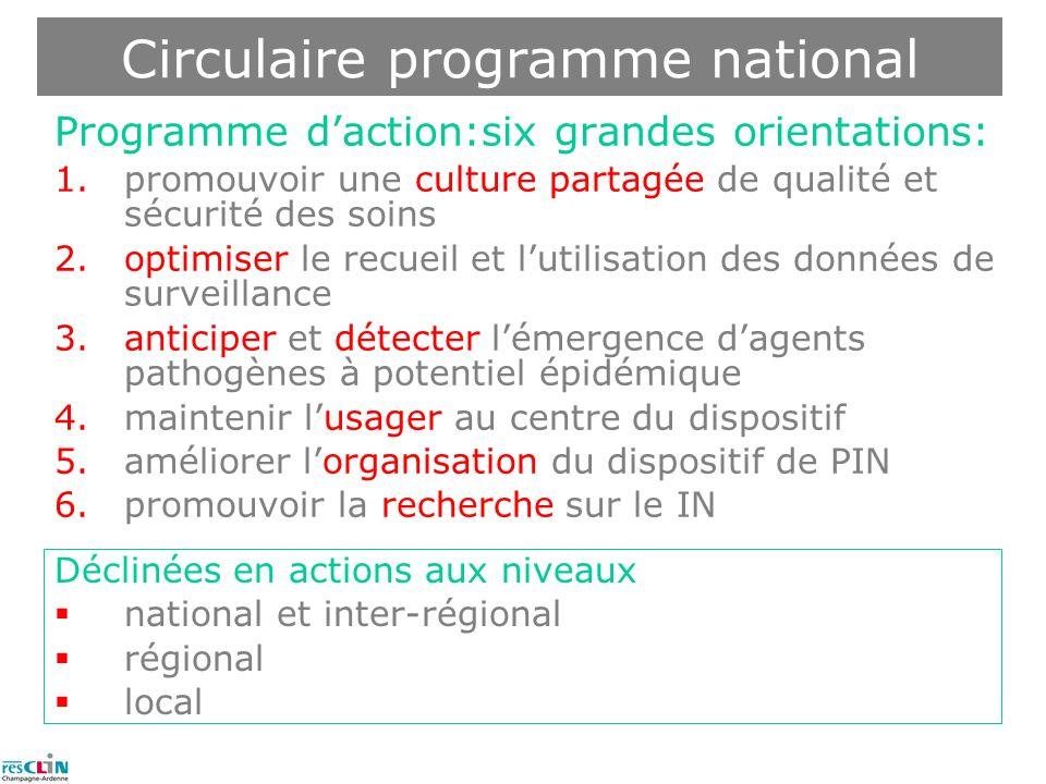 Programme daction:six grandes orientations: 1.promouvoir une culture partagée de qualité et sécurité des soins 2.optimiser le recueil et lutilisation