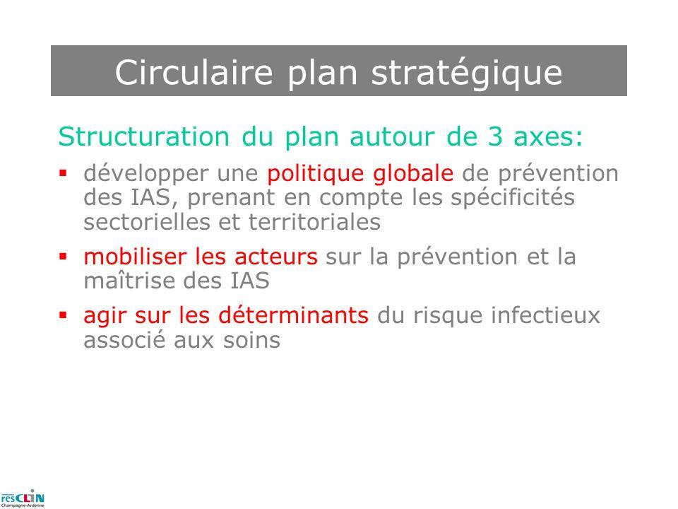 Structuration du plan autour de 3 axes: développer une politique globale de prévention des IAS, prenant en compte les spécificités sectorielles et ter