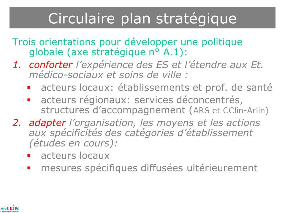 Trois orientations pour développer une politique globale (axe stratégique n° A.1): 1.conforter lexpérience des ES et létendre aux Et. médico-sociaux e