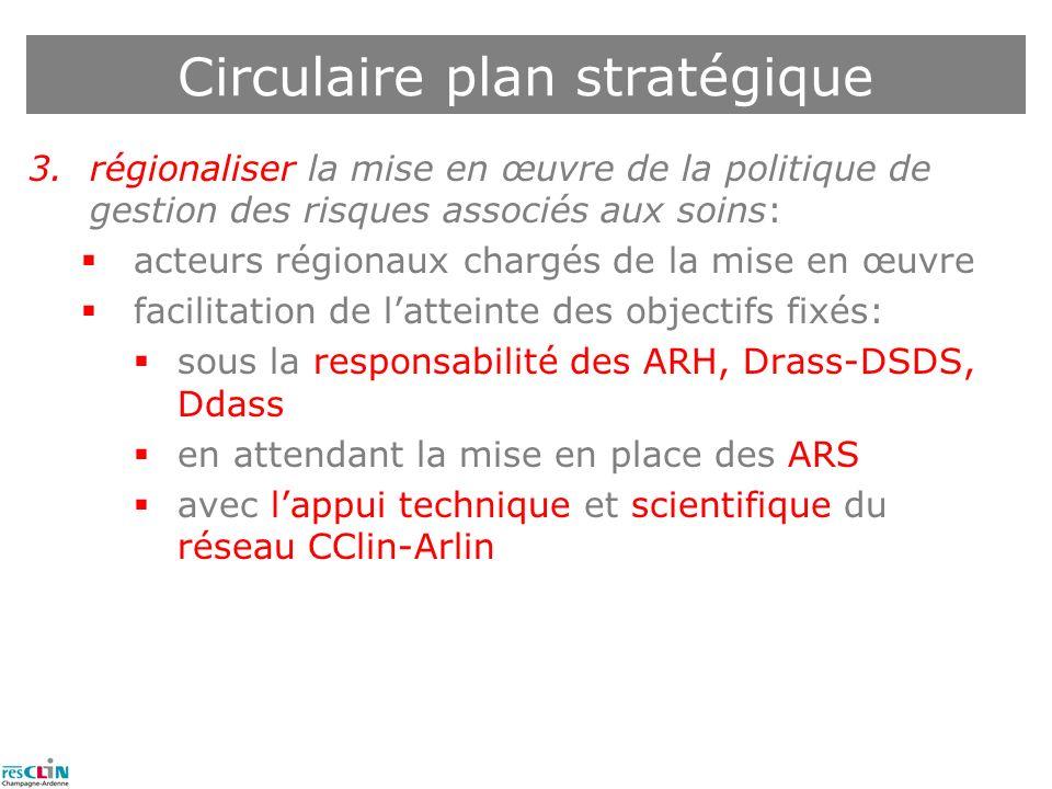 3.régionaliser la mise en œuvre de la politique de gestion des risques associés aux soins: acteurs régionaux chargés de la mise en œuvre facilitation