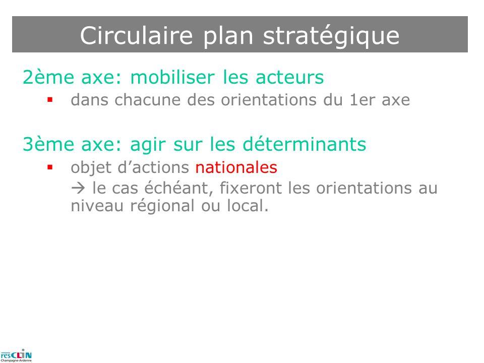 2ème axe: mobiliser les acteurs dans chacune des orientations du 1er axe 3ème axe: agir sur les déterminants objet dactions nationales le cas échéant,