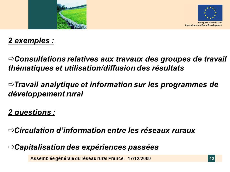 Assemblée générale du réseau rural France – 17/12/2009 13 2 exemples : Consultations relatives aux travaux des groupes de travail thématiques et utili