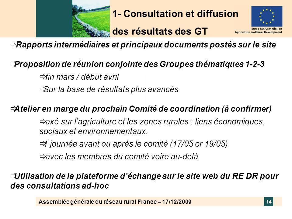 Assemblée générale du réseau rural France – 17/12/2009 14 Rapports intermédiaires et principaux documents postés sur le site Proposition de réunion co