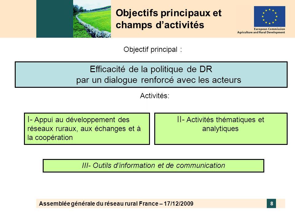Assemblée générale du réseau rural France – 17/12/2009 8 Objectifs principaux et champs dactivités Efficacité de la politique de DR par un dialogue re