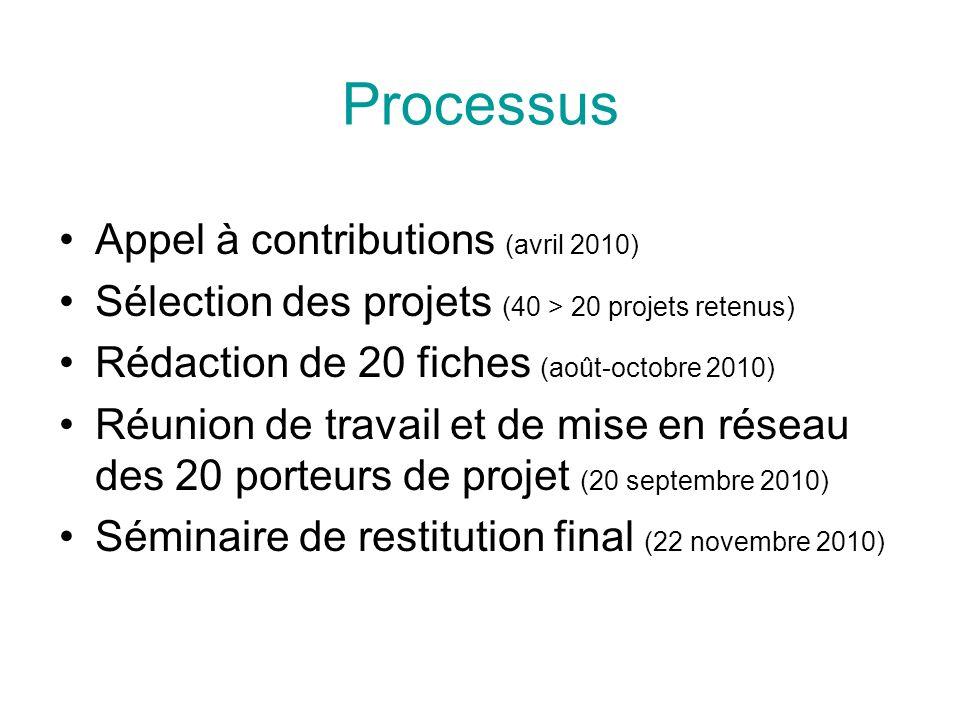 Processus Appel à contributions (avril 2010) Sélection des projets (40 > 20 projets retenus) Rédaction de 20 fiches (août-octobre 2010) Réunion de tra