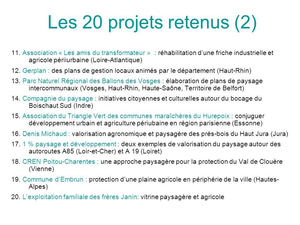 Les 20 projets retenus (2) 11. Association « Les amis du transformateur » : réhabilitation dune friche industrielle et agricole périiurbaine (Loire-At