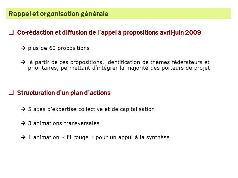 Rappel et organisation générale Co-rédaction et diffusion de lappel à propositions avril-juin 2009 plus de 60 propositions à partir de ces proposition