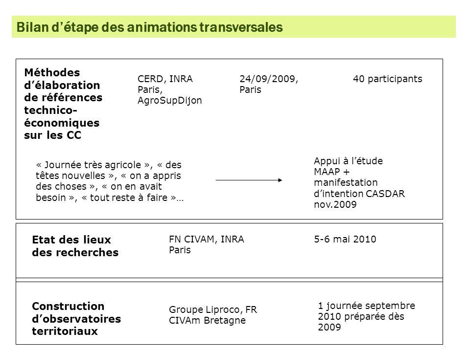 Bilan détape des animations transversales Méthodes délaboration de références technico- économiques sur les CC CERD, INRA Paris, AgroSupDijon 24/09/20