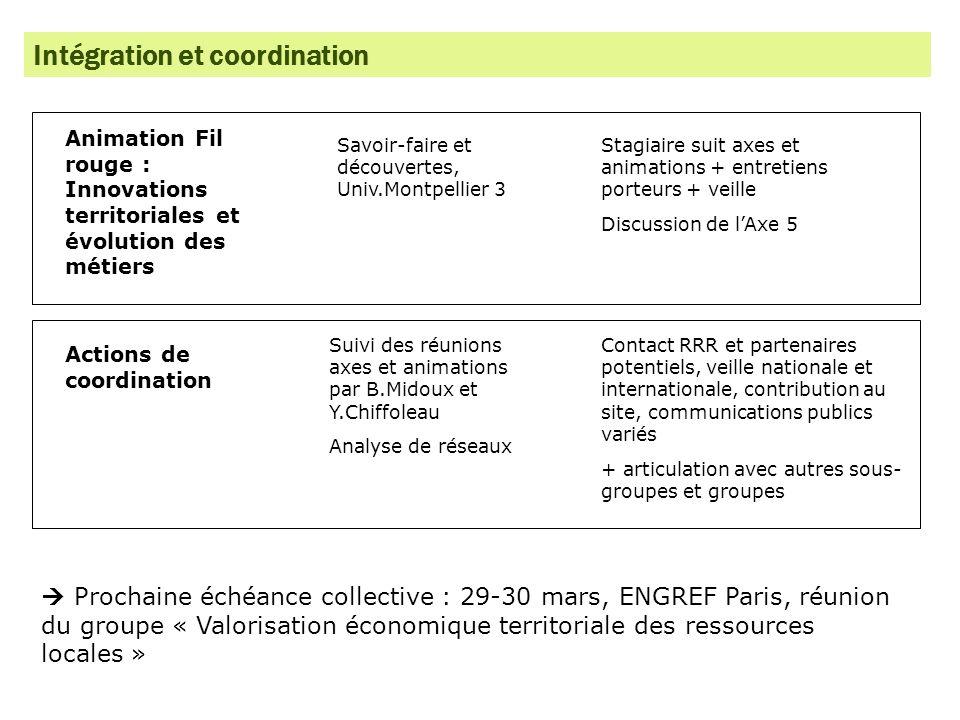 Intégration et coordination Animation Fil rouge : Innovations territoriales et évolution des métiers Savoir-faire et découvertes, Univ.Montpellier 3 S