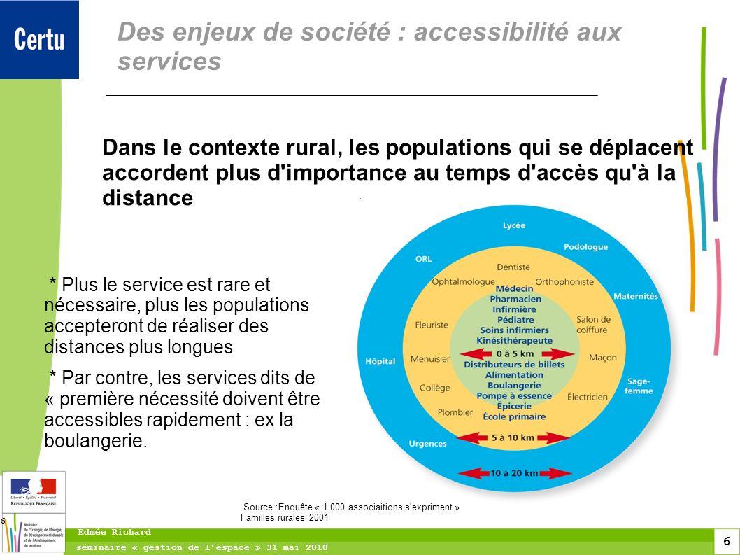 6 séminaire « gestion de lespace » 31 mai 2010 Edmée Richard 6 Dans le contexte rural, les populations qui se déplacent accordent plus d'importance au