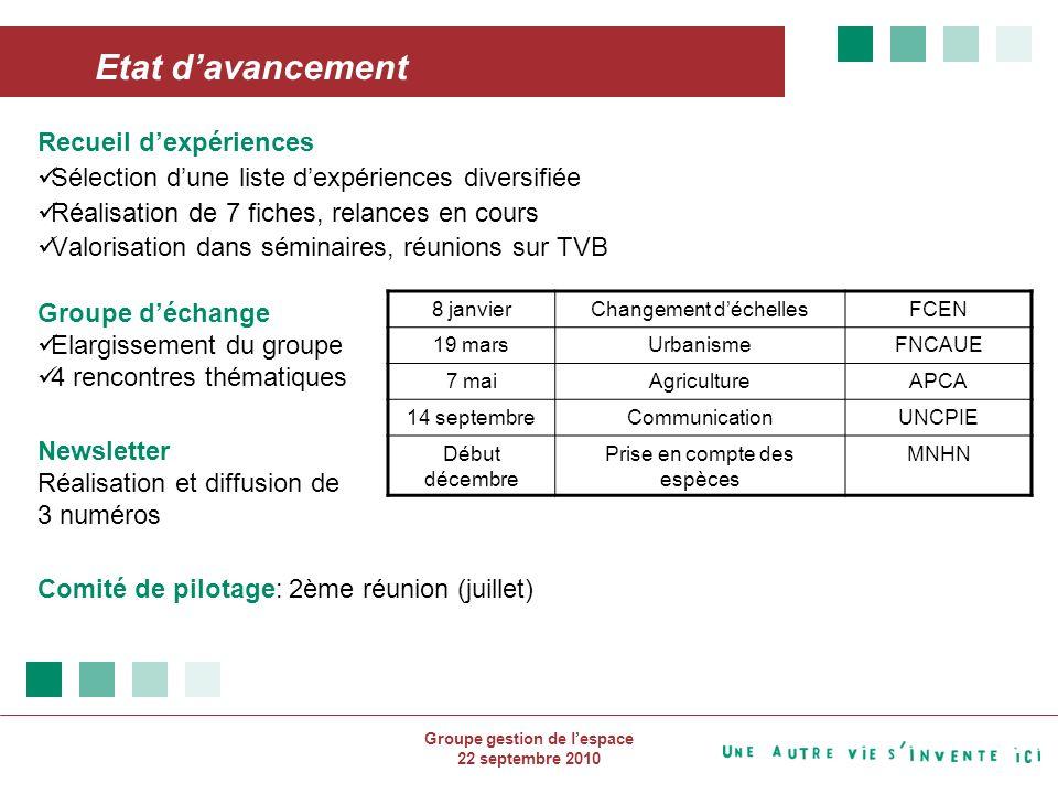 Groupe gestion de lespace - RRF 22 septembre 2010 Echanges, capitalisation et transfert dexpériences autour des trames vertes et bleues Projet du Réseau rural français 2009 – 2010