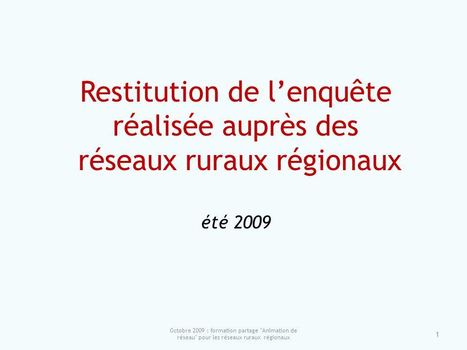 Restitution de lenquête réalisée auprès des réseaux ruraux régionaux été 2009 1 Octobre 2009 : formation partage Animation de réseau pour les réseaux ruraux régionaux
