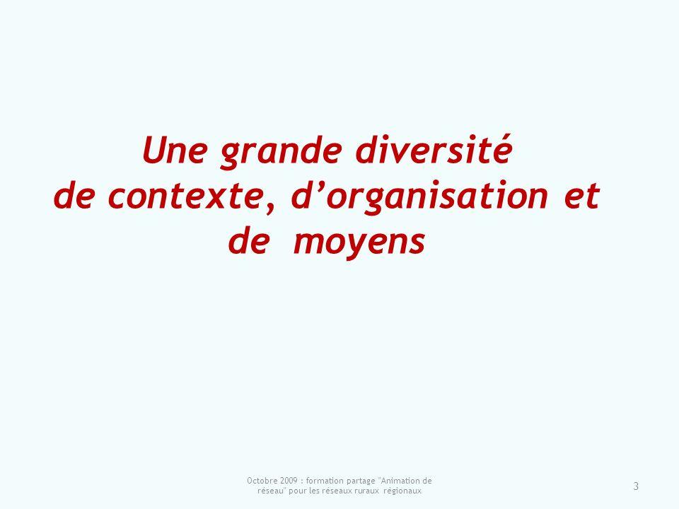 Une grande diversité de contexte, dorganisation et de moyens 3 Octobre 2009 : formation partage Animation de réseau pour les réseaux ruraux régionaux