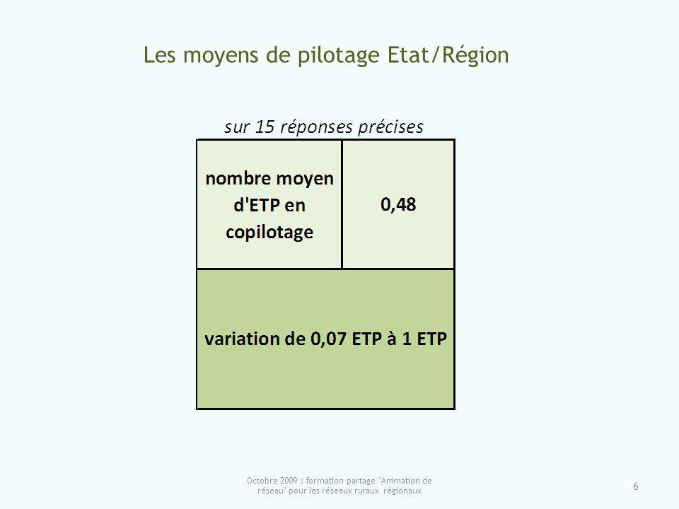 6 Les moyens de pilotage Etat/Région