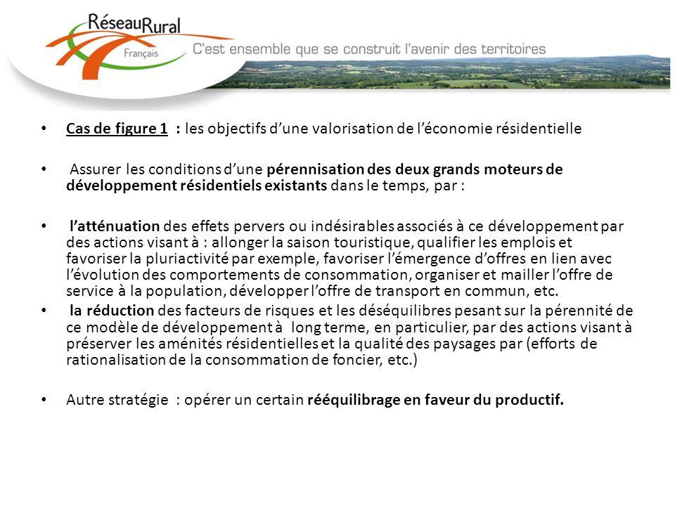 Cas de figure 1 : les objectifs dune valorisation de léconomie résidentielle Assurer les conditions dune pérennisation des deux grands moteurs de déve