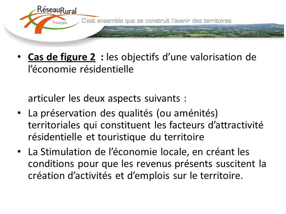 Cas de figure 2 : les objectifs dune valorisation de léconomie résidentielle articuler les deux aspects suivants : La préservation des qualités (ou am