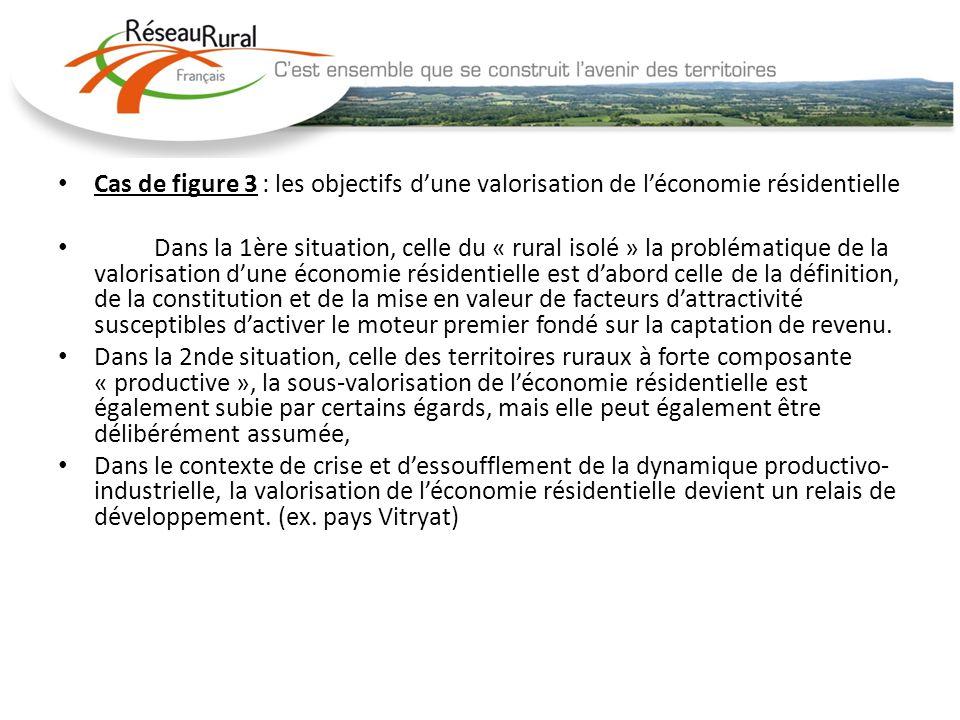 Cas de figure 3 : les objectifs dune valorisation de léconomie résidentielle Dans la 1ère situation, celle du « rural isolé » la problématique de la v