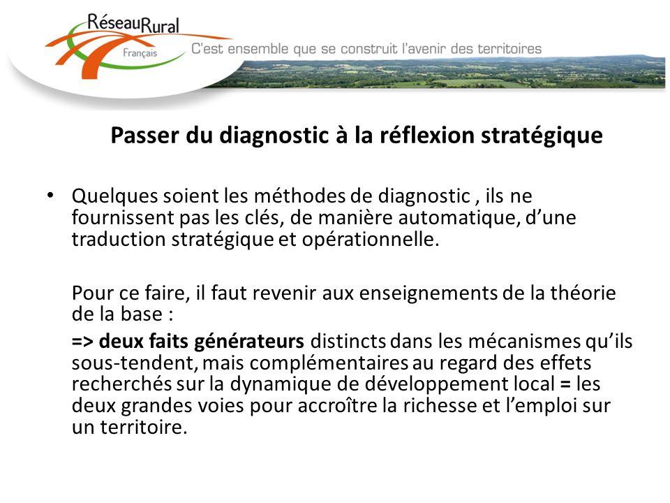 Passer du diagnostic à la réflexion stratégique Quelques soient les méthodes de diagnostic, ils ne fournissent pas les clés, de manière automatique, d