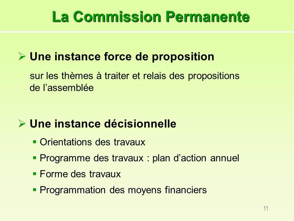 11 La Commission Permanente Une instance force de proposition sur les thèmes à traiter et relais des propositions de lassemblée Une instance décisionnelle Orientations des travaux Programme des travaux : plan daction annuel Forme des travaux Programmation des moyens financiers