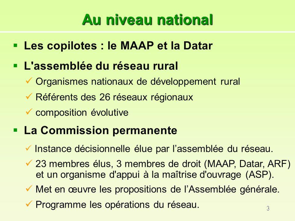 3 Au niveau national Les copilotes : le MAAP et la Datar L assemblée du réseau rural La Commission permanente Instance décisionnelle élue par lassemblée du réseau.