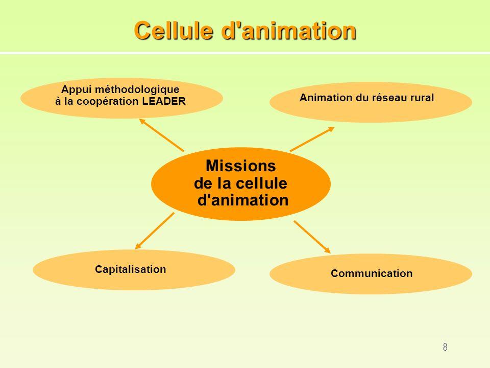 8 Cellule d animation Missions de la cellule d animation Communication Animation du réseau rural Appui méthodologique à la coopération LEADER Capitalisation