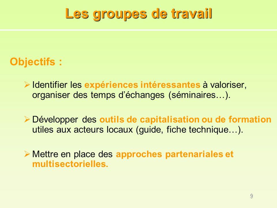 9 Objectifs : Identifier les expériences intéressantes à valoriser, organiser des temps déchanges (séminaires…).