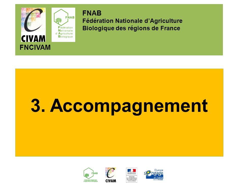3. Accompagnement FNAB Fédération Nationale dAgriculture Biologique des régions de France FNCIVAM