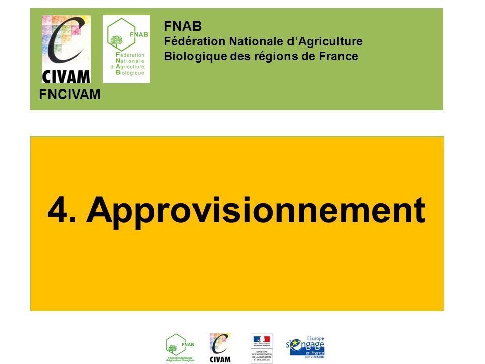 4. Approvisionnement FNAB Fédération Nationale dAgriculture Biologique des régions de France FNCIVAM