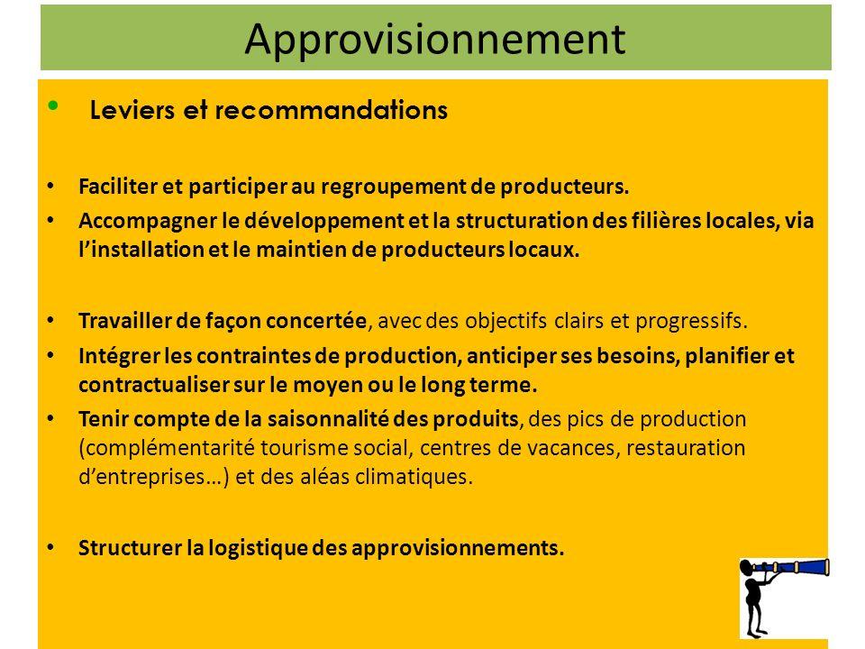 Approvisionnement Leviers et recommandations Faciliter et participer au regroupement de producteurs.