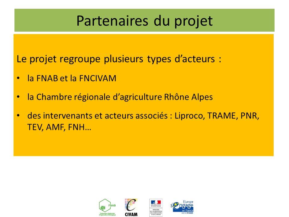 Partenaires du projet Le projet regroupe plusieurs types dacteurs : la FNAB et la FNCIVAM la Chambre régionale dagriculture Rhône Alpes des intervenants et acteurs associés : Liproco, TRAME, PNR, TEV, AMF, FNH…