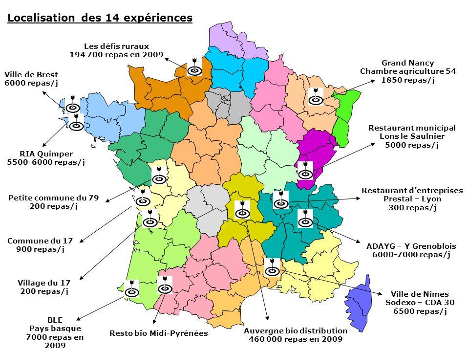Localisation des 14 expériences