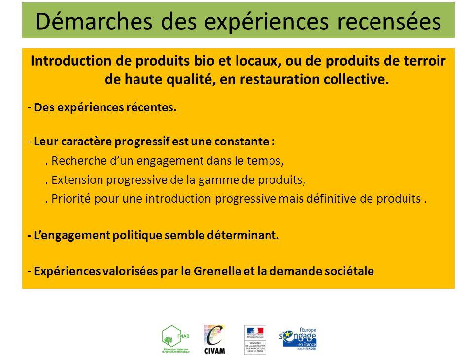 Démarches des expériences recensées Introduction de produits bio et locaux, ou de produits de terroir de haute qualité, en restauration collective.
