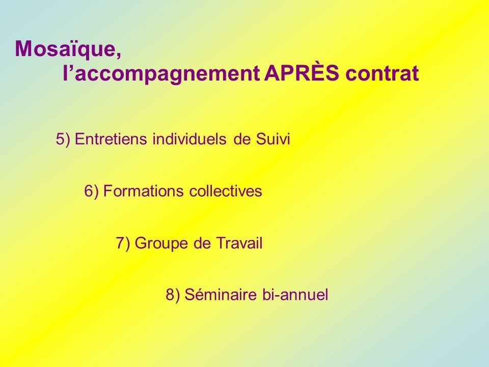 5) Entretiens individuels de Suivi 6) Formations collectives 7) Groupe de Travail 8) Séminaire bi-annuel Mosaïque, laccompagnement APRÈS contrat