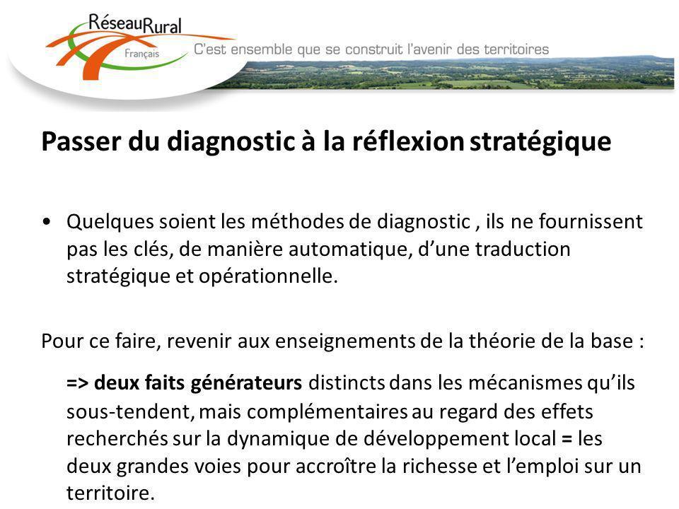 Passer du diagnostic à la réflexion stratégique Quelques soient les méthodes de diagnostic, ils ne fournissent pas les clés, de manière automatique, dune traduction stratégique et opérationnelle.