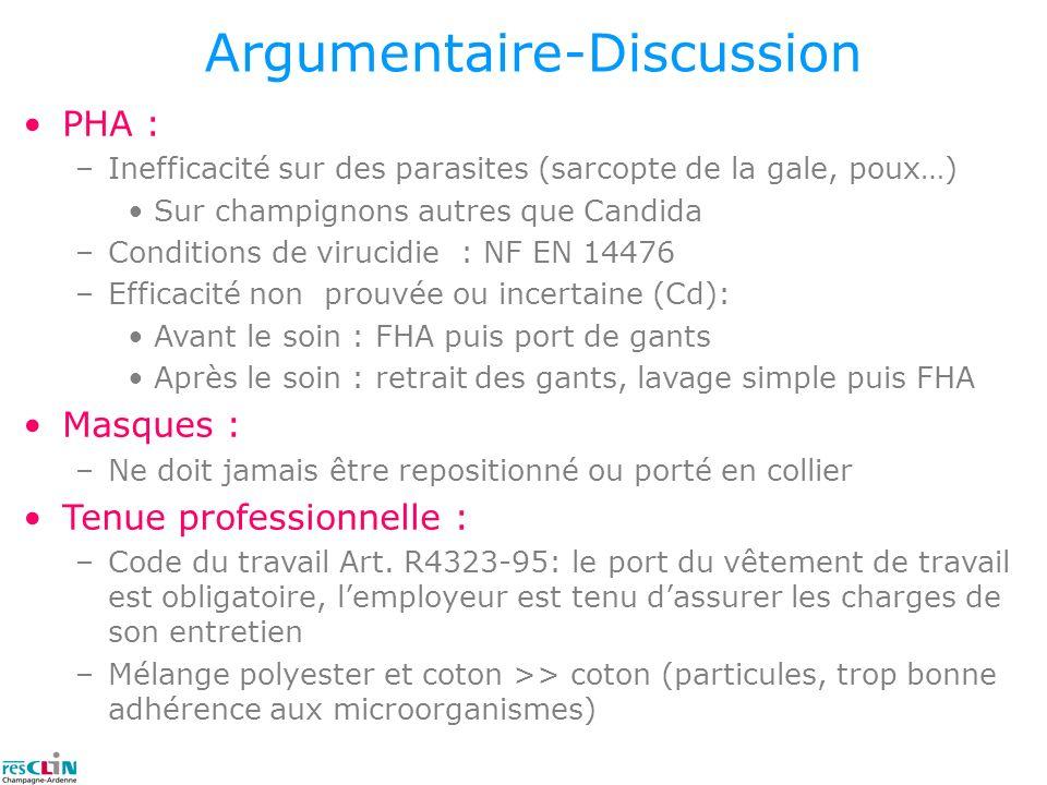 Argumentaire-Discussion PHA : –Inefficacité sur des parasites (sarcopte de la gale, poux…) Sur champignons autres que Candida –Conditions de virucidie