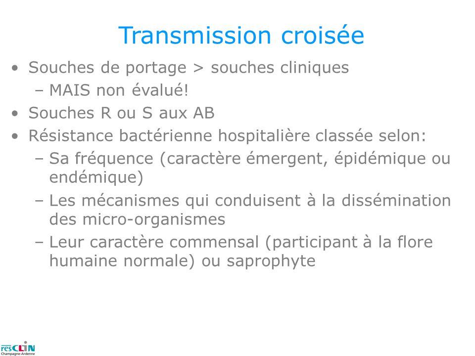 Transmission croisée Souches de portage > souches cliniques –MAIS non évalué! Souches R ou S aux AB Résistance bactérienne hospitalière classée selon: