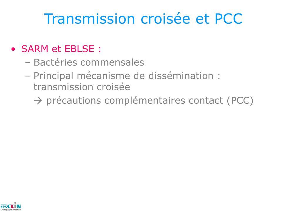 Transmission croisée et PCC SARM et EBLSE : –Bactéries commensales –Principal mécanisme de dissémination : transmission croisée précautions complément