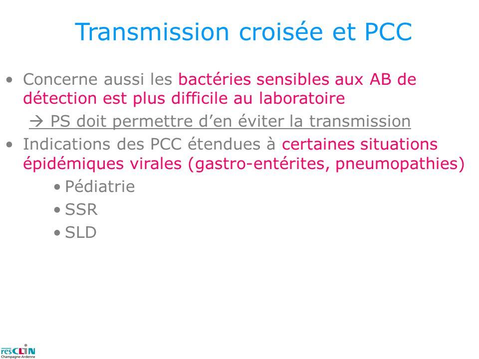 Transmission croisée et PCC Concerne aussi les bactéries sensibles aux AB de détection est plus difficile au laboratoire PS doit permettre den éviter