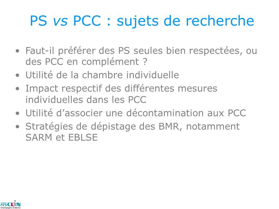 PS vs PCC : sujets de recherche Faut-il préférer des PS seules bien respectées, ou des PCC en complément ? Utilité de la chambre individuelle Impact r