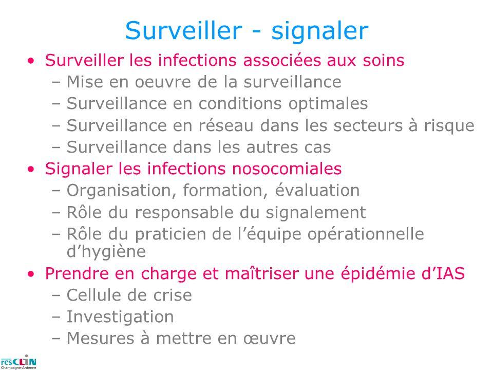 Surveiller - signaler Surveiller les infections associées aux soins –Mise en oeuvre de la surveillance –Surveillance en conditions optimales –Surveill