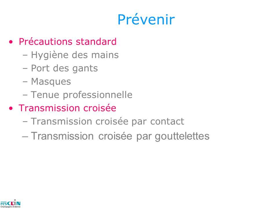 Précautions standard –Hygiène des mains –Port des gants –Masques –Tenue professionnelle Transmission croisée –Transmission croisée par contact –Transm